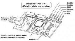 HM-TR-232 pin designations