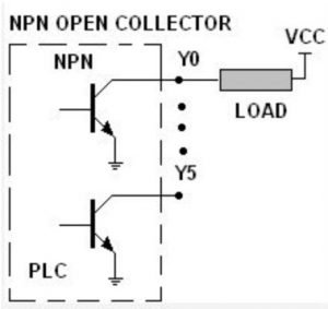 NPN open collector
