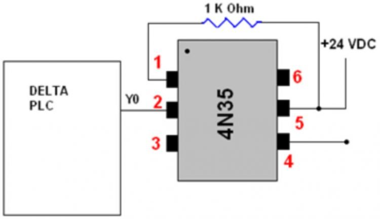 implementation of a 16-floor elevator system using DELTA, Siemens, weinview a panelmaster PLCs and HMI devices