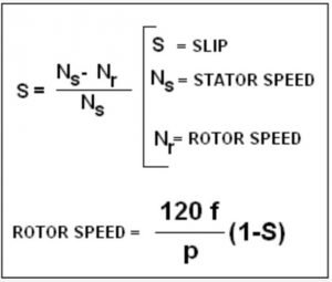 synchronous speed, rotor speed, slip equation