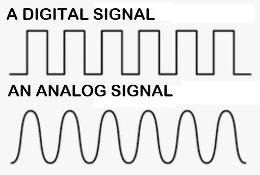 What is a difference between Analog Circuit and Digital Circuit