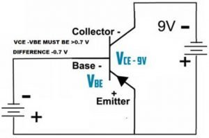 VBE base-emitter voltage