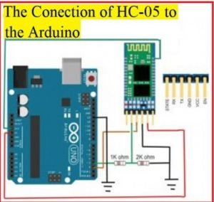 diagram of the Hc-05 board