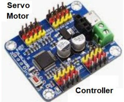 All about servo motors