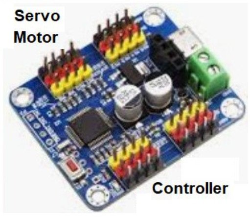 All about servo motors