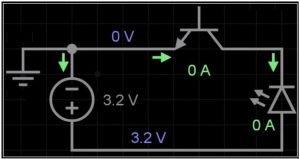 nonconductive transistor state
