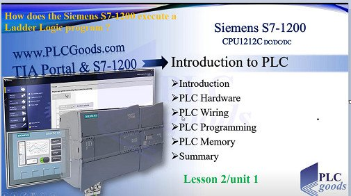 How does the Siemens S7-1200 execute a Ladder Logic program?