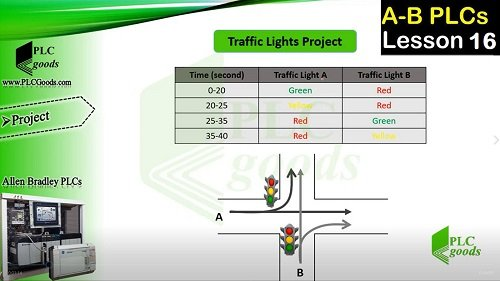 RSLogix 5000 Emulator  to design  a  traffic light using Factory IO and Timers Lesson 16
